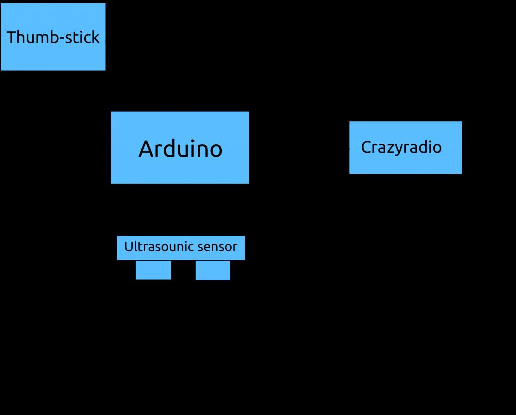 arduino_glove